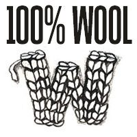 Remember, Remember…It's Also Wovember!
